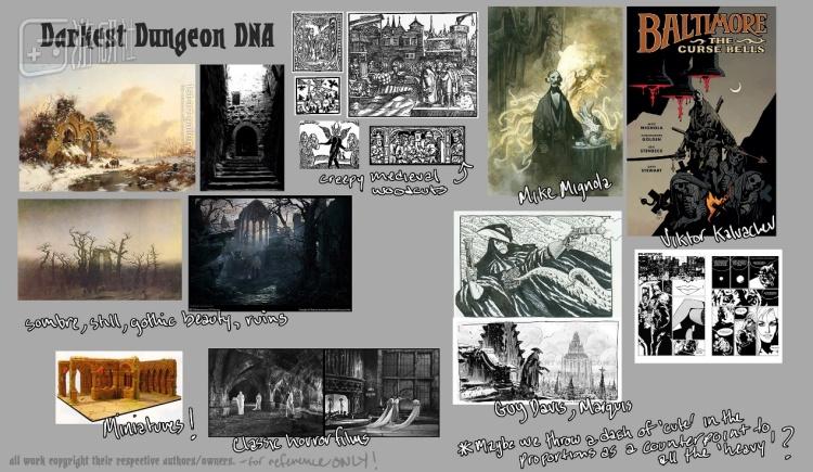 《暗黑地牢》的DNA包含几位艺术家、中世纪木刻、经典恐怖电影等